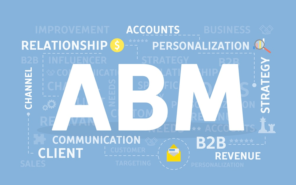 6 Ways to Ace your B2B Strategy with Account-Based Marketing